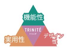 三位一体(トリニテ)